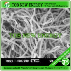 single-walled carbon nanotubes suppliers